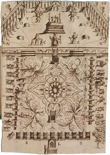 Scènes extraites des <em>Ordini con li quali devono essere regolate le Scole della Santissima Dottrina christiana</em> (1686)